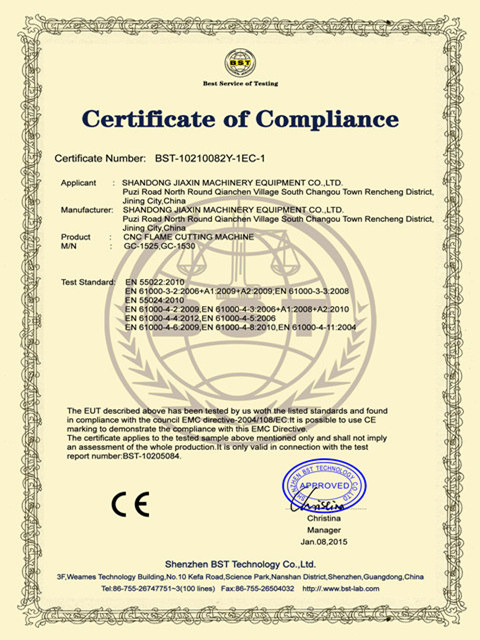 Certificates3